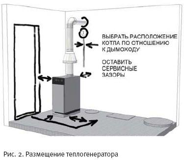 освещению и вентиляции.